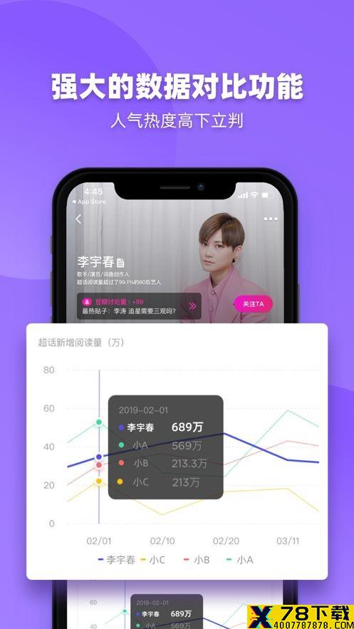 FUNJI艺人全网数据排名app下载_FUNJI艺人全网数据排名app最新版免费下载
